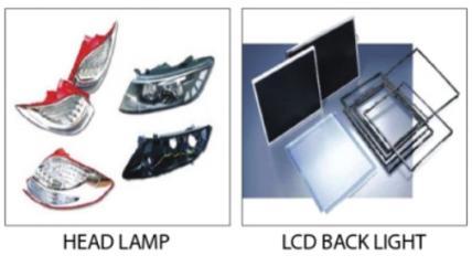 LCD Backlight, Head lamp