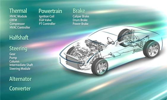 thermal, Powertrain, brake, Steering Image